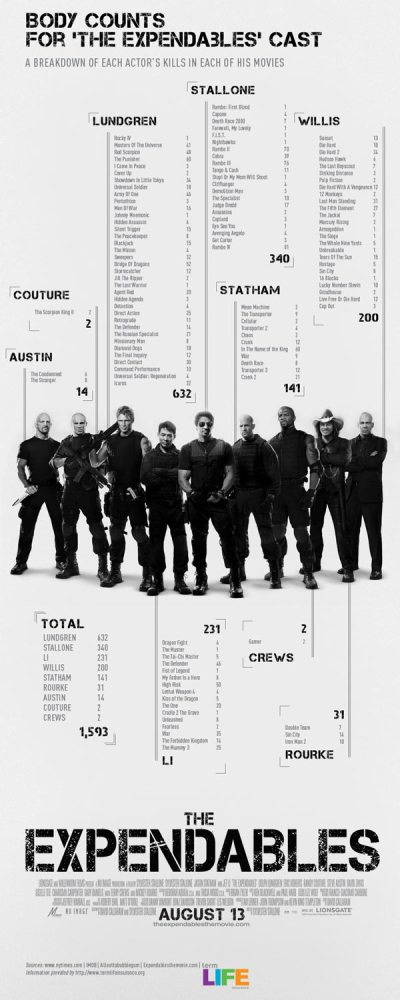 The Expendables (2/2)